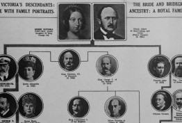 Family History Research Guides